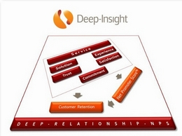 https://www.deep-insight.com website
